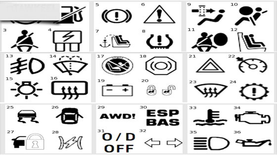 تعرف على علامات واشارات لوحة القيادة في سيارتك بالصور والتوضيح شامل المربع نت