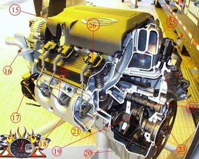"""تعرف على أجزاء الماكينة """"المحرك"""" في سيارتك بالصور شرح كامل بإذن الله"""