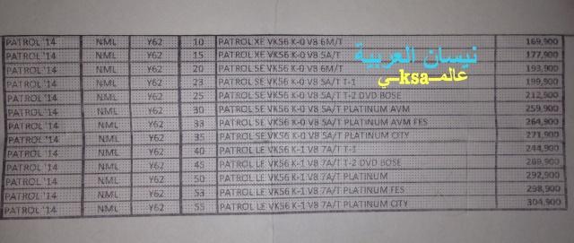 IMG 32841 اسعار نيسان باترول 2014 فى السعودية