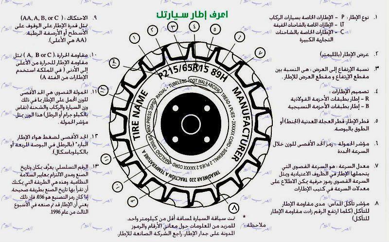 المربع نت | تابع اخر اخبار السيارات كل يوم