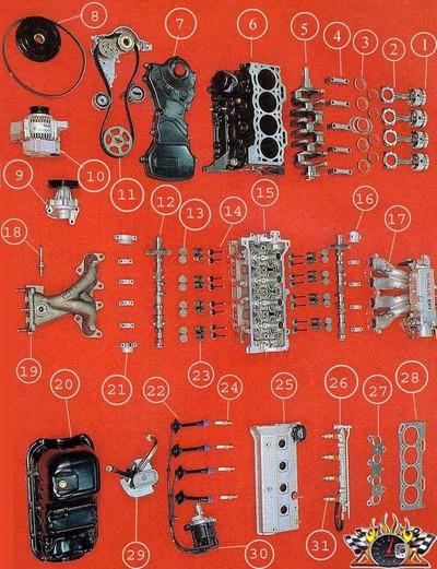 """تعرف أجزاء الماكينة """"المحرك"""" سيارتك"""