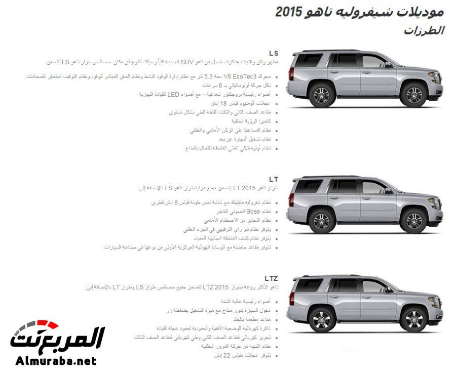 اسعار الصيانة الدورية في وكالة الجميح والتوكيلات العالمية لسيارات شفرولية واسعار قطع الغيار   المربع نت