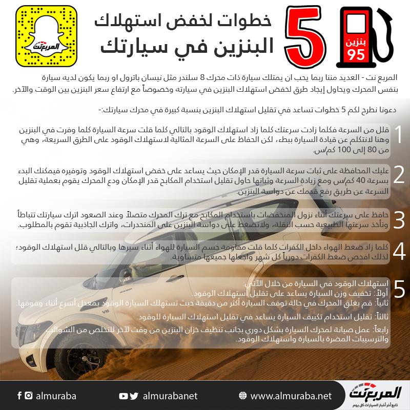 5 خطوات لخفض استهلاك البنزين في سيارتك لمحرك 4 أو 8 سلندر | المربع نت