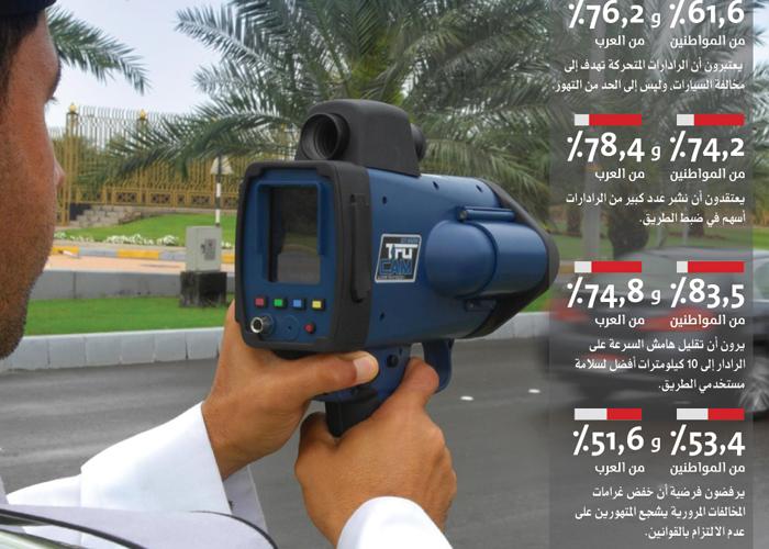"""""""مرور دبي"""": 200 درهم غرامة القيادة بسرعات بطيئة في شوارع مدينة دبي"""
